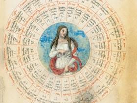 """Segno della Vergine, """"Libro delle Sorti"""""""